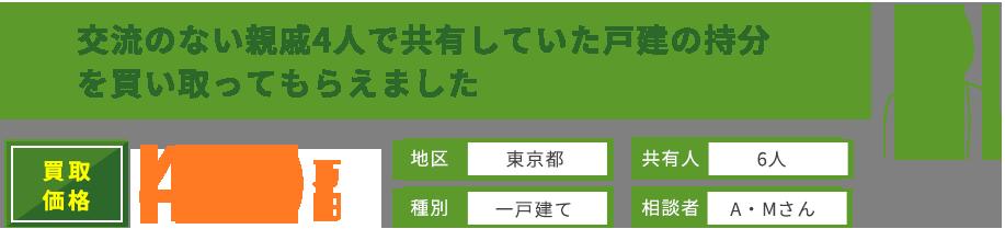 買取価格470万円